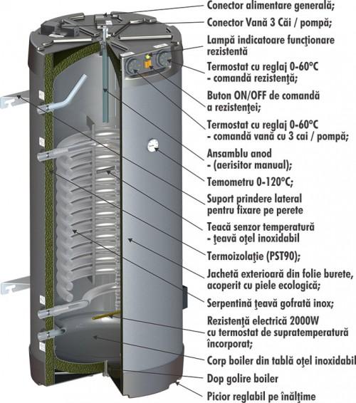 componente-principale-BP120